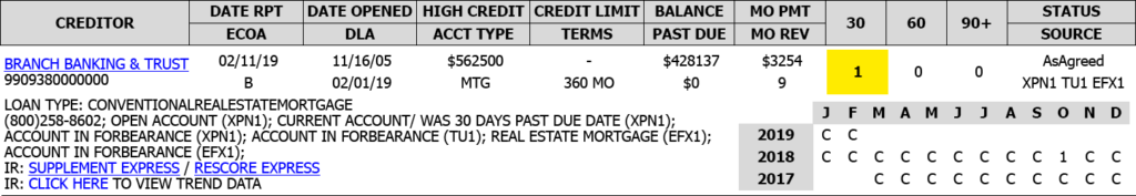 credit report forbearance